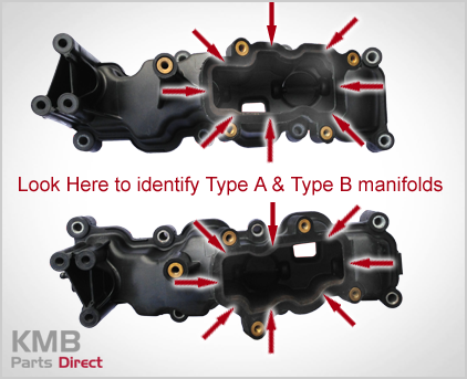 Look here to identify Type A and Type B Manifolds - Image